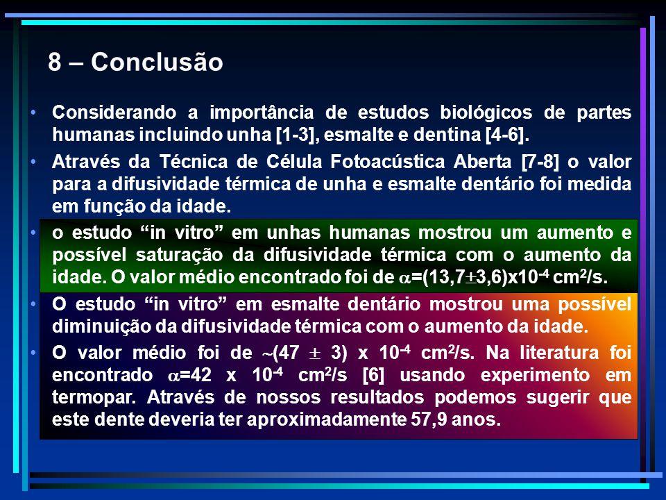 8 – Conclusão Considerando a importância de estudos biológicos de partes humanas incluindo unha [1-3], esmalte e dentina [4-6].